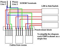 Dodge Caravan Radio Wiring Diagram Google Search