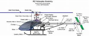 What Are The Name Of Rc Helicopter Parts