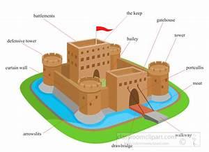 Castles Clipart