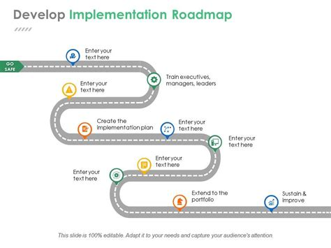 implementation roadmap template  resume examples