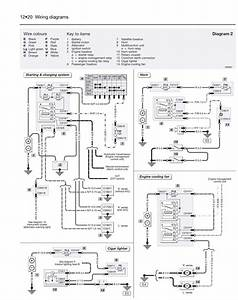 Land Rover Discovery 300tdi Workshop Wiring Diagram