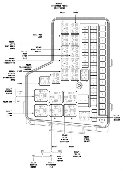 Where Can Find Ram Hemi Fuse Panel Diagram