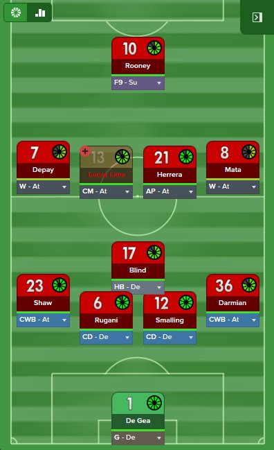 Soccer Manager Best Tactics by Football Manager 2016 Devastating 4 1 2 3 Tactics