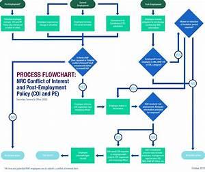 Diagram  Email Flow Diagram