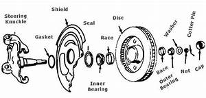 How To Replace Your Car U0026 39 S Front Wheel Bearings