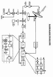 Multi Tap Electric Motor Wire Diagram