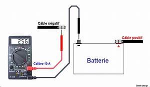Comment Mesurer Amperage Avec Multimetre : reportage mesurer le courant de fuite d 39 1 batterie sans la ~ Premium-room.com Idées de Décoration