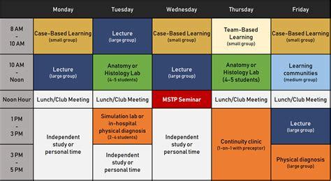 curriculum medical scientist training program