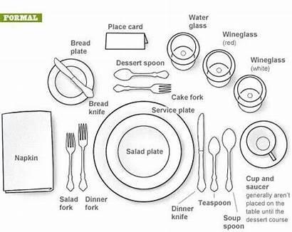 Dinner Formal Table Setting Etiquette Uploaded User
