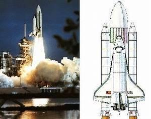Rockets propel Hydrogen & Fuel Cell History | Hydrogen ...