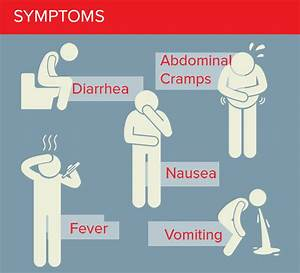 Tips to Prevent Food Poisoning and Foodborne Illnesses ...
