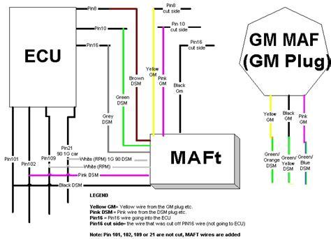 Gm Maf Wiring by 5 3 Vortec Engine Diagram Purge Valve Downloaddescargar