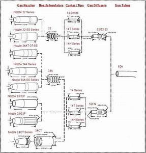 Lincoln Welder Parts