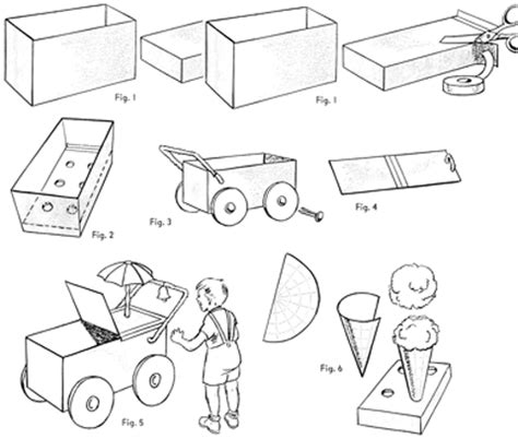 How To Draw A Boat Kindergarten by Transportation Crafts Ideas For Kids Cars Planes Trains