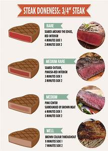 Filet Mignon Cooking Chart Grilling Bison Steak To Perfection Sayersbrook Bison Ranch