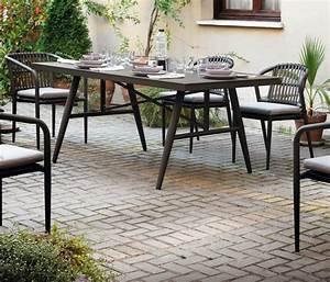 Table A Manger Jardin : table a manger jardin mc immo ~ Melissatoandfro.com Idées de Décoration
