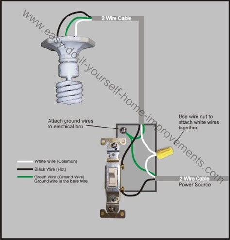 Home Wiring Basic Diagram by Light Switch Wiring Diagram Home Improvement Light