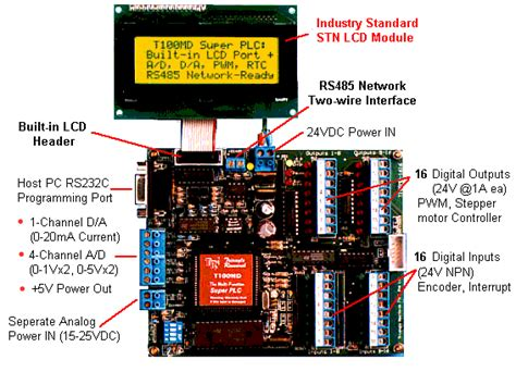home of the plc with analog i o and lcd display world s smallest programmable controllers