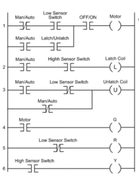 Plc Ladder Logic For Level Controlling Programmable