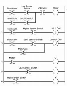 Ladder Logic Tutorial Pdf