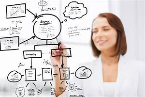 8 Challenges Affecting Software Project Management