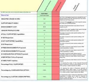 Excel Spreadsheet Comparison Tool Hds System Evaluation Selection Help Desk Software