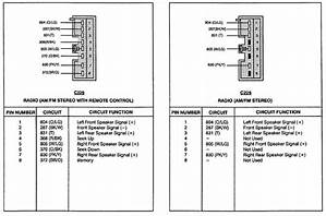 Volvo 1995 Radio Wiring Diagram Robert Pailhes 41443 Enotecaombrerosse It