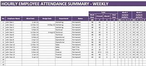 attendance policy template free printable employee With attendance policy template