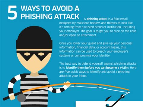 Tips To Identify And Avoid Phishing Scams