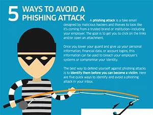 Tech Articles  Tips To Identify And Avoid Phishing Scams