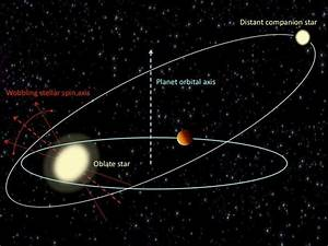 Mystery Of  U0026 39 Hot Jupiter U0026 39  Planets U0026 39  Crazy Orbits May Be
