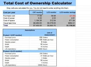 total cost of car ownership calculator excel template total cost of ownership calculator template excel templates