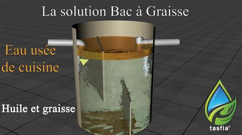 traitement des eaux us 233 es la solution bac 224 graisse