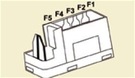 peugeot partner mk vu   fuse box diagram auto genius