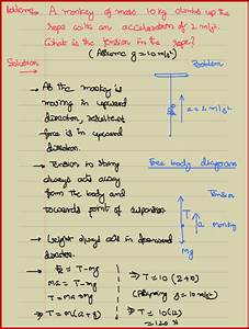 Free Body Diagrams For Newton Laws Of Motion Problems With