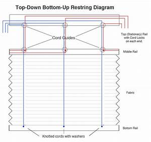 Pin On Blind Repair Diagrams  U0026 Visuals