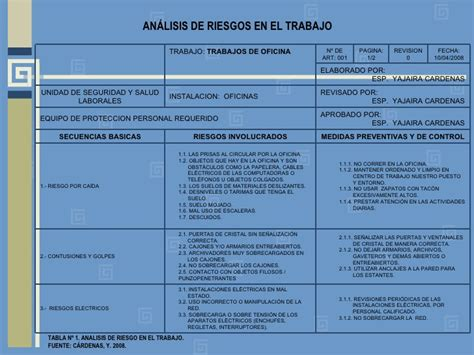 le cupole castel bolognese programma evaluacion de riesgos laborales en oficinas 28 images