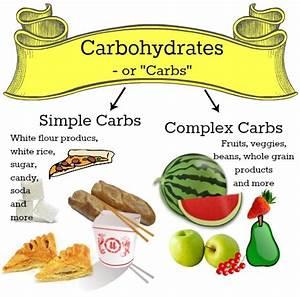 Nutrition Basics for Kids