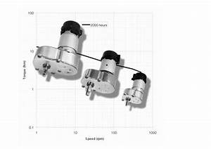 Rotalink U2019s Miniature Ovoid Gearbox Is Optimised For Price