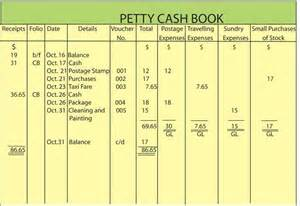 T Accounts Excel Template Pics Photos Petty Cashbook Wizznotes Free Gcse And Cxc Tutorials Past