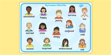 Word Mat, Writing Aid, Emotions