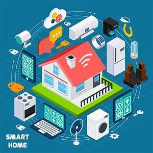 Bestes Smart Home : top 10 smart home technologies for older homeowners ~ Michelbontemps.com Haus und Dekorationen