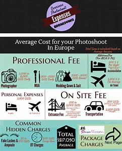 average cost for europe pre wedding photoshoot With how much is the average wedding photographer