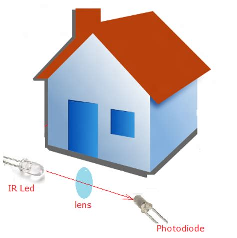 infrared intruder alert security system how to make a burglar alarm circuit for your home security electronics circuits