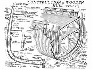 Construction Of A Wooden Clipper Ship Hull