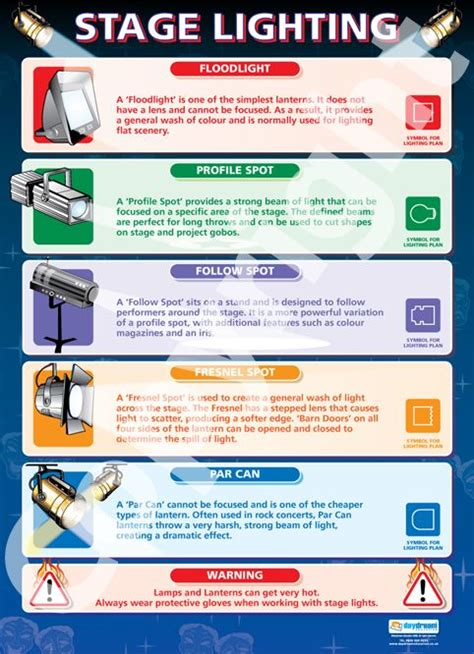 types of stage lights 17 best ideas about design tech on pinterest stage