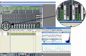 Bcmi Audio Mixer Controls The Faders Of The Mixer Of An