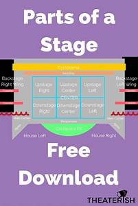Quote Worksheet Template Free Download Parts Of A Stage Theaterish