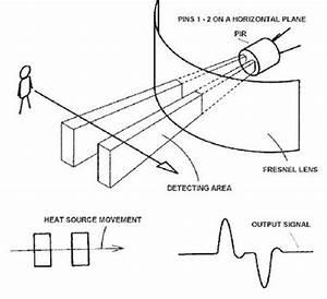 elecfreaks elecfreaks With proximity sensor circuit 8211 detect human presence
