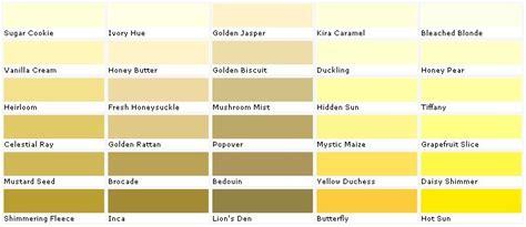 1000 ideas about valspar paint on wall colors